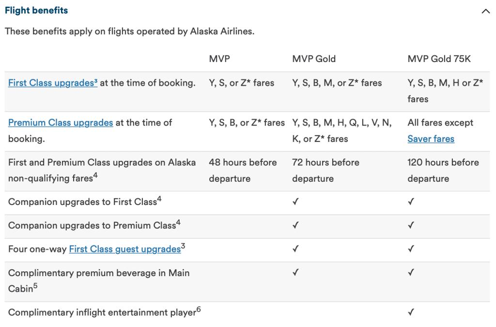 alaska airlines elite benefit table